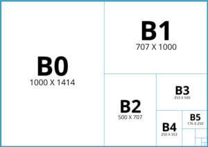 Wymiary arkuszy - format B | Sklepdruku.pl | Twoja drukarnia online
